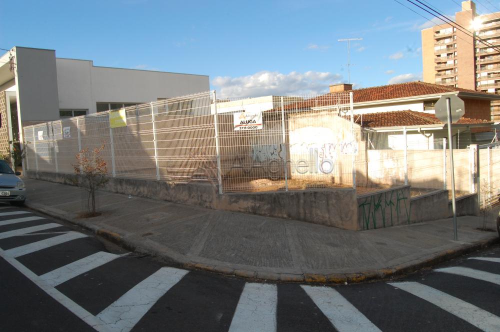 Alugar Comercial / Terreno em Franca. apenas R$ 1.000,00